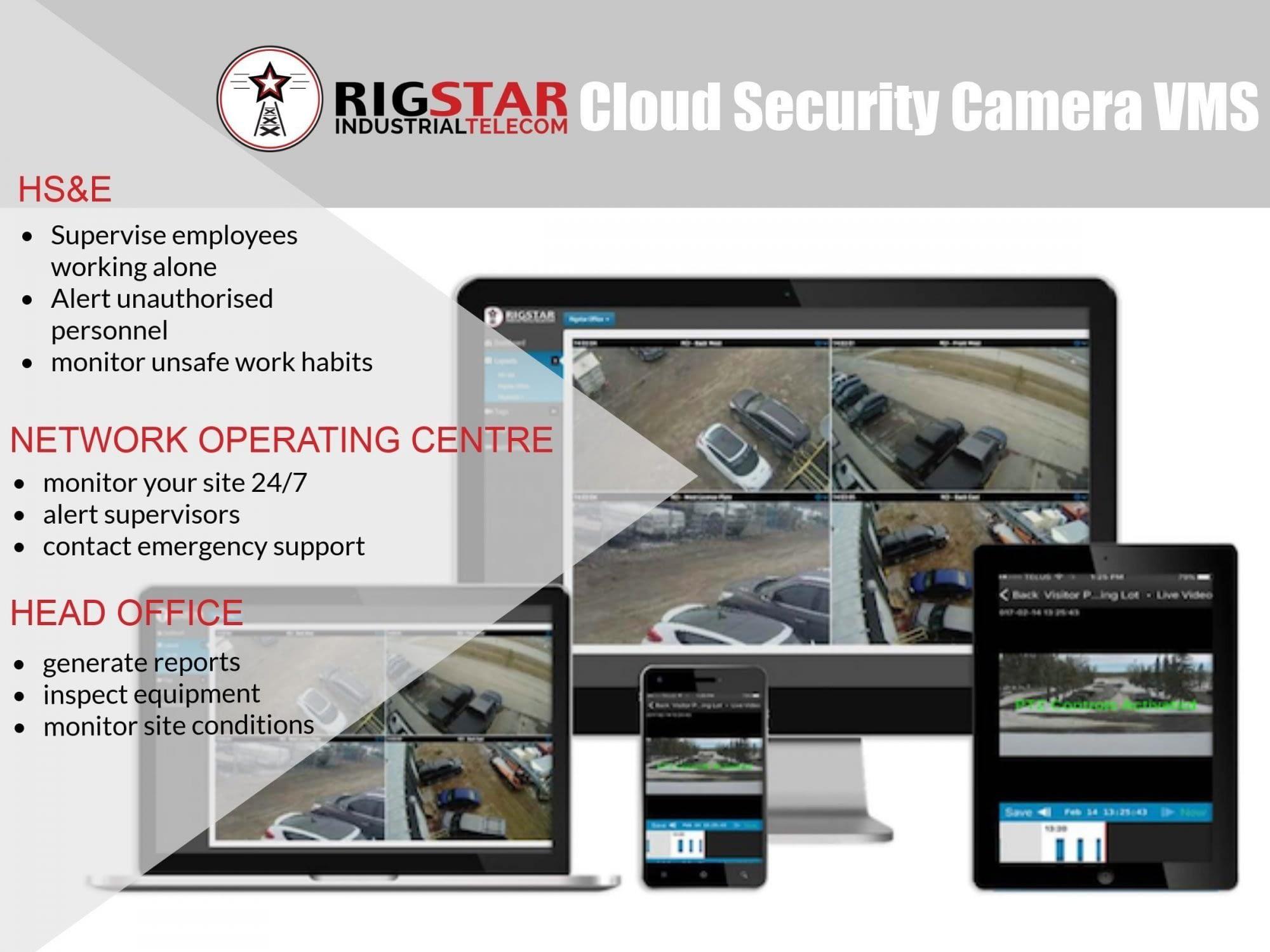 RIT Cloud Security VMS