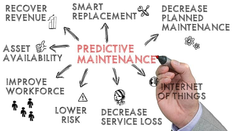 Sketch of predictive maintenance keywords on white